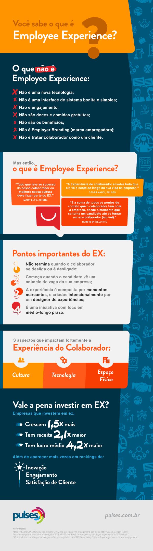 Employee Experience infográfico