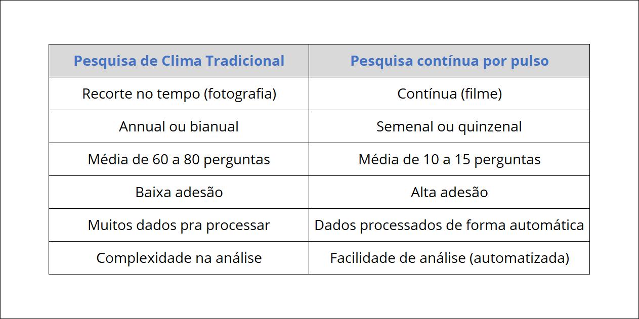 pesquisa-clima-organizacional